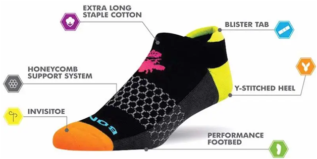 bombas sock review technology